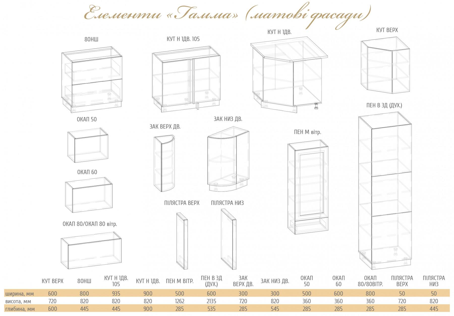 кухня гамма матовая мебель для кухни недорогие кухни модульные